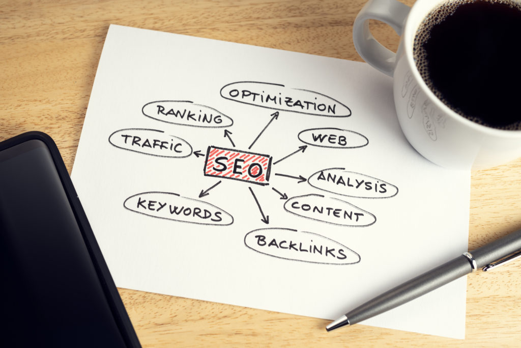 SEO | search engine optimierung